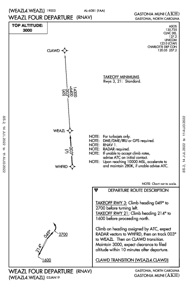 Gastonia Muni Gastonia, NC (KAKH): WEAZL FOUR (RNAV) (DP)