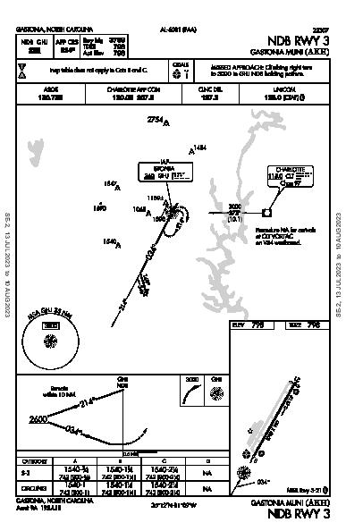 Gastonia Muni Gastonia, NC (KAKH): NDB RWY 03 (IAP)