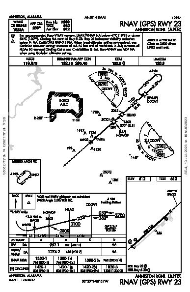 Anniston Rgnl Anniston, AL (KANB): RNAV (GPS) RWY 23 (IAP)