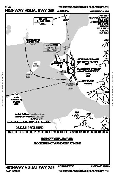 lincoln airport diagram panc highway visual rwy 25r (iap) flightaware