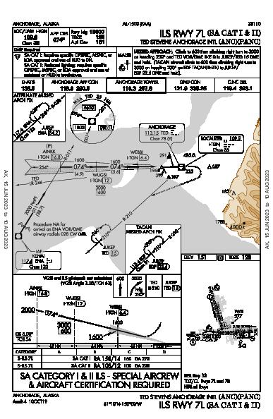panc ils rwy 07l (sa cat i - ii) (iap) flightaware minneapolis airport gate diagram panc airport diagram