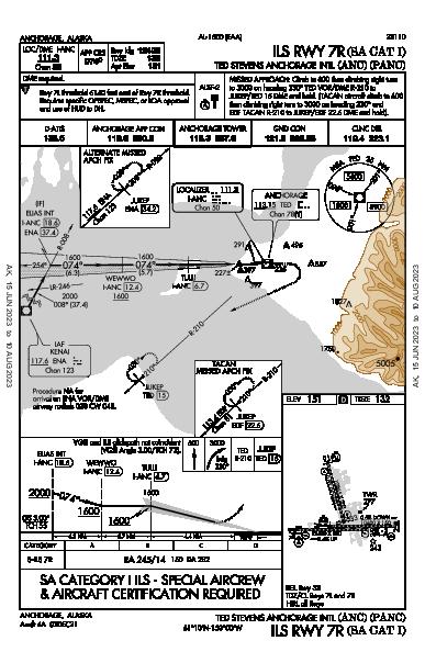 kbid airport diagram panc ils rwy 07r (sa cat i) (iap) flightaware panc airport diagram #12
