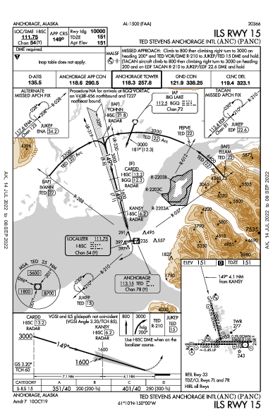 panc airport diagram airport diagram kgad #9