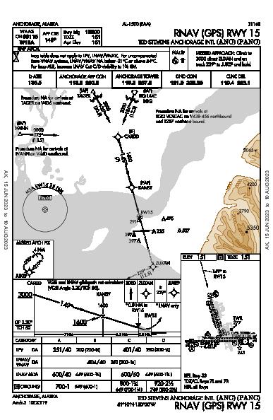 panc airport diagram everglades airport diagram panc rnav (gps) rwy 15 (iap) flightaware