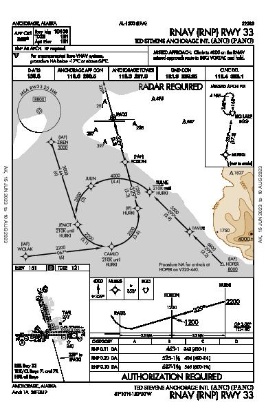 patrick afb airport diagram panc airport diagram panc rnav (rnp) rwy 33 (iap) flightaware