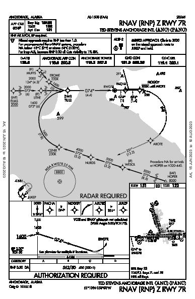 panc airport diagram panc rnav (rnp) z rwy 07r (iap) flightaware