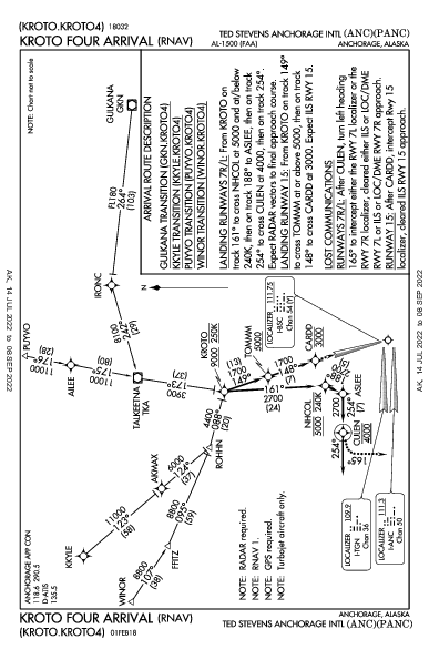 panc kroto four (rnav) (star) flightaware dfw airport taxi diagram panc airport diagram
