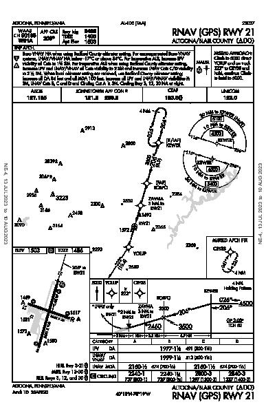 Altoona-Blair County Altoona, PA (KAOO): RNAV (GPS) RWY 21 (IAP)