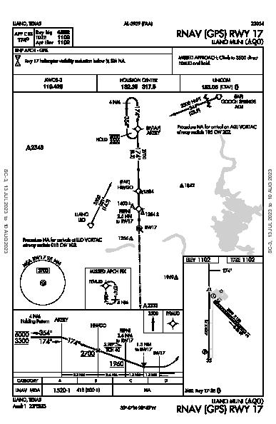 Llano Muni Llano, TX (KAQO): RNAV (GPS) RWY 17 (IAP)