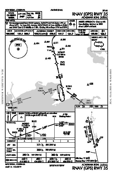 Acadiana Rgnl New Iberia, LA (KARA): RNAV (GPS) RWY 35 (IAP)