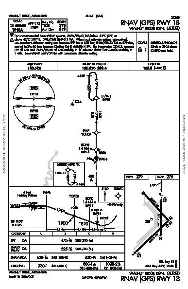 Walnut Ridge Rgnl Walnut Ridge, AR (KARG): RNAV (GPS) RWY 18 (IAP)