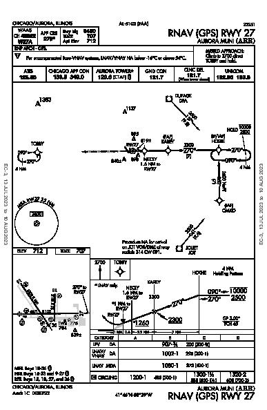 Aurora Muni Chicago/Aurora, IL (KARR): RNAV (GPS) RWY 27 (IAP)