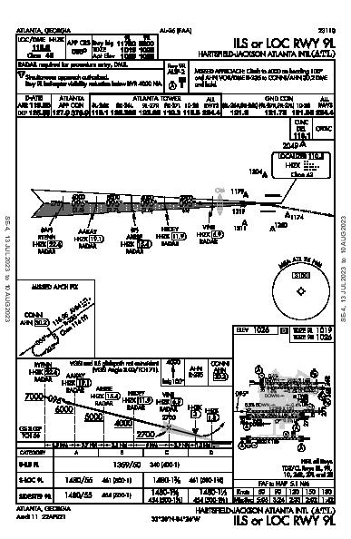 Hartsfield-Jackson Intl Atlanta, GA (KATL): ILS OR LOC RWY 09L (IAP)