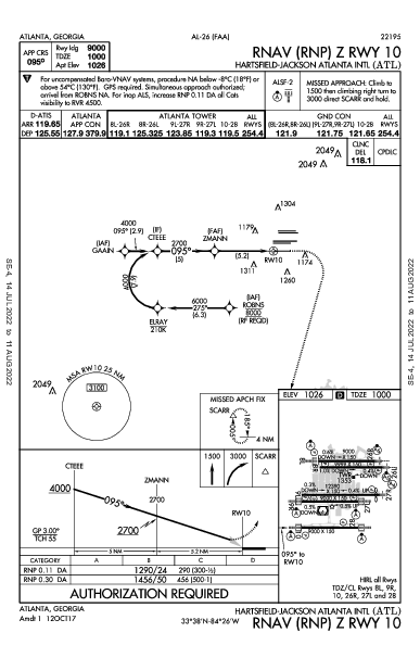 Hartsfield-Jackson Intl Atlanta, GA (KATL): RNAV (RNP) Z RWY 10 (IAP)
