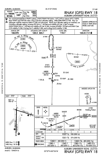 Auburn-Opelika Auburn, AL (KAUO): RNAV (GPS) RWY 18 (IAP)