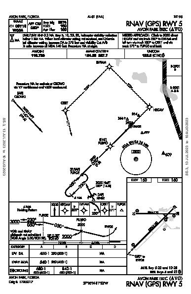 Avon Park Exec Avon Park, FL (KAVO): RNAV (GPS) RWY 05 (IAP)