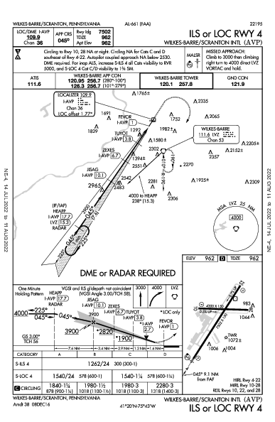 Scranton Intl Wilkes-Barre/Scranton, PA (KAVP): ILS OR LOC RWY 04 (IAP)