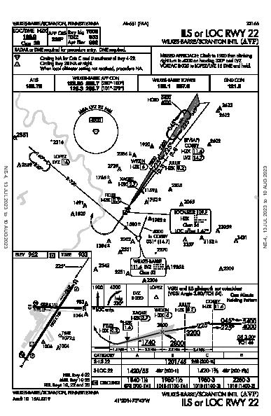 Scranton Intl Wilkes-Barre/Scranton, PA (KAVP): ILS OR LOC RWY 22 (IAP)