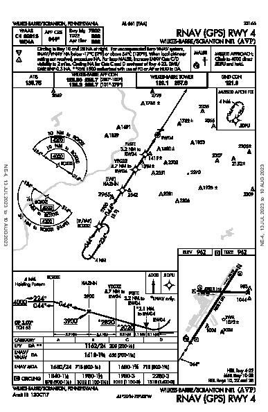 Scranton Intl Wilkes-Barre/Scranton, PA (KAVP): RNAV (GPS) RWY 04 (IAP)