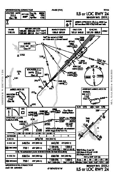 Bradley Intl Windsor Locks, CT (KBDL): ILS OR LOC RWY 24 (IAP)
