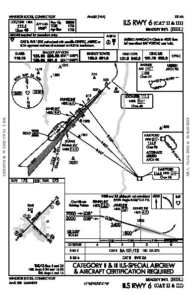 Bradley Intl Windsor Locks, CT (KBDL): ILS RWY 06 (CAT II - III) (IAP)