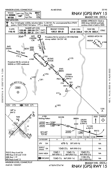 Bradley Intl Windsor Locks, CT (KBDL): RNAV (GPS) RWY 15 (IAP)