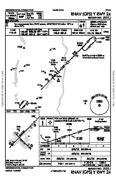 Bradley Intl Windsor Locks, CT (KBDL): RNAV (GPS) Y RWY 24 (IAP)