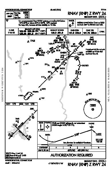 Bradley Intl Windsor Locks, CT (KBDL): RNAV (RNP) Z RWY 24 (IAP)