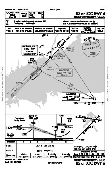 Igor I Sikorsky Meml Bridgeport, CT (KBDR): ILS OR LOC RWY 06 (IAP)