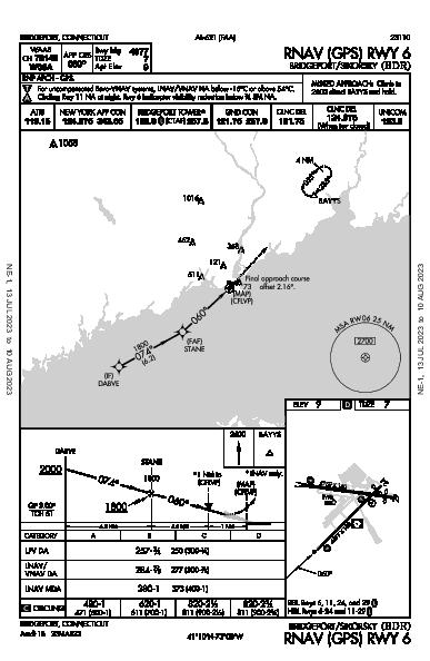 Igor I Sikorsky Meml Bridgeport, CT (KBDR): RNAV (GPS) RWY 06 (IAP)