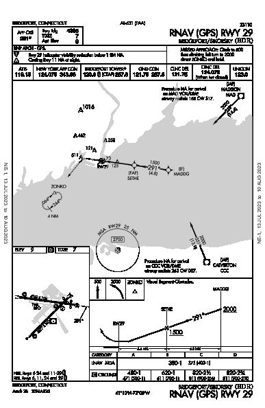 Igor I Sikorsky Meml Bridgeport, CT (KBDR): RNAV (GPS) RWY 29 (IAP)