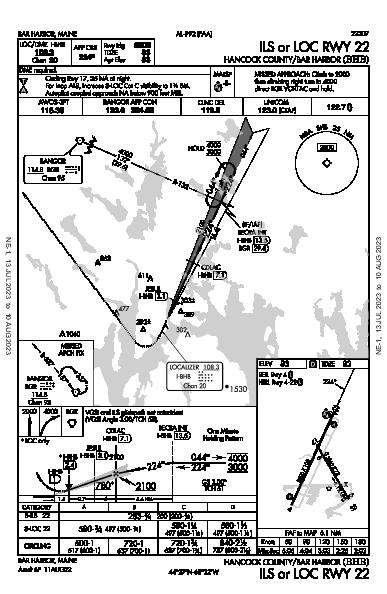 Hancock County-Bar Harbor Bar Harbor, ME (KBHB): ILS OR LOC RWY 22 (IAP)