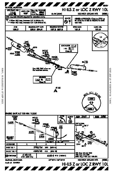Billings Logan Intl Billings, MT (KBIL): HI-ILS Z OR LOC Z RWY 10L (IAP)