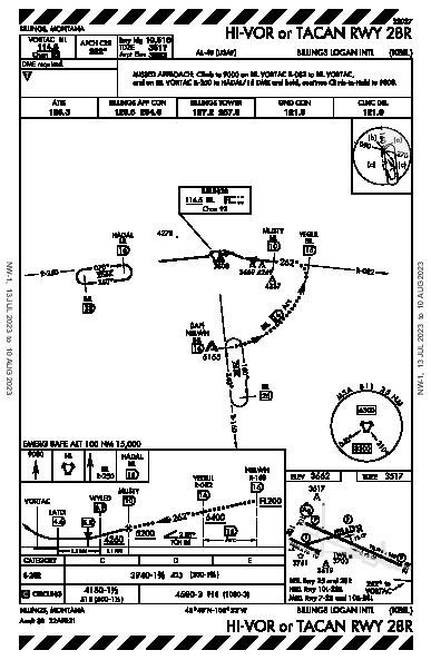 Billings Logan Intl Billings, MT (KBIL): HI-VOR OR TACAN RWY 28R (IAP)