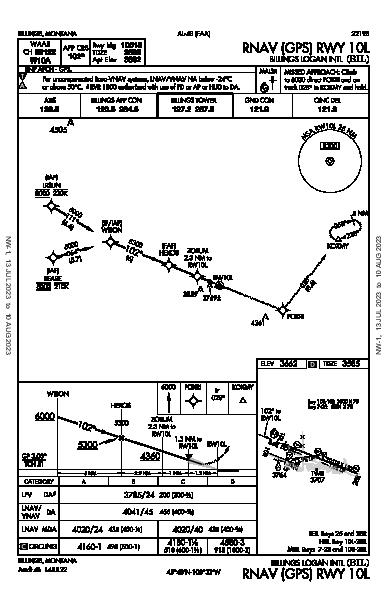 Billings Logan Intl Billings, MT (KBIL): RNAV (GPS) RWY 10L (IAP)