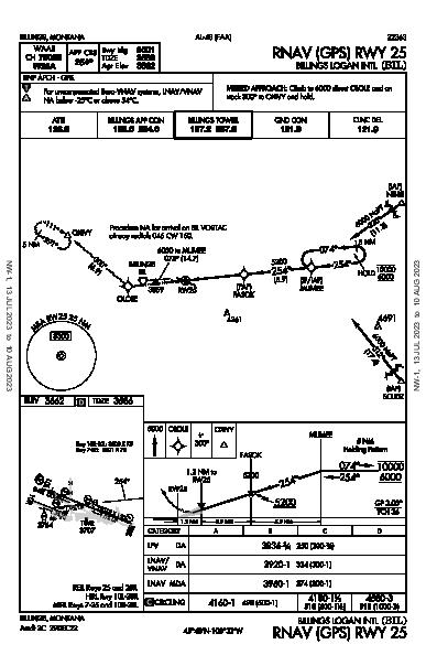 Billings Logan Intl Billings, MT (KBIL): RNAV (GPS) RWY 25 (IAP)