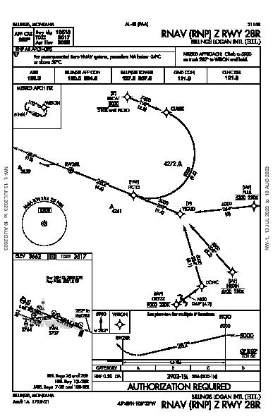 Billings Logan Intl Billings, MT (KBIL): RNAV (RNP) Z RWY 28R (IAP)
