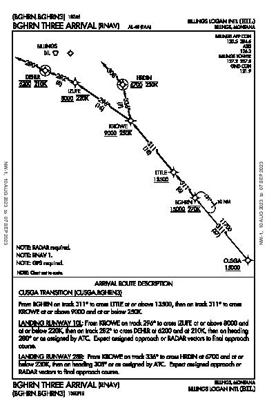 Billings Logan Intl Billings, MT (KBIL): BGHRN THREE (RNAV) (STAR)