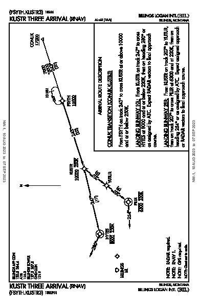 Billings Logan Intl Billings, MT (KBIL): KUSTR THREE (RNAV) (STAR)