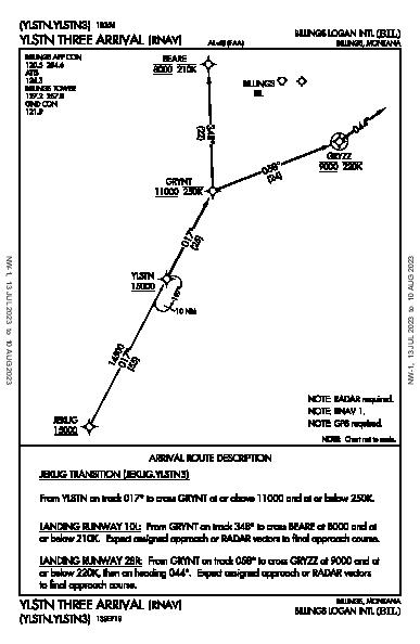 Billings Logan Intl Billings, MT (KBIL): YLSTN THREE (RNAV) (STAR)