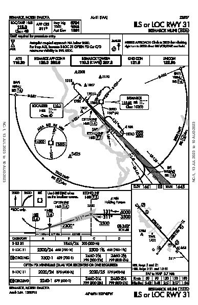 Bismarck Muni Bismarck, ND (KBIS): ILS OR LOC RWY 31 (IAP)