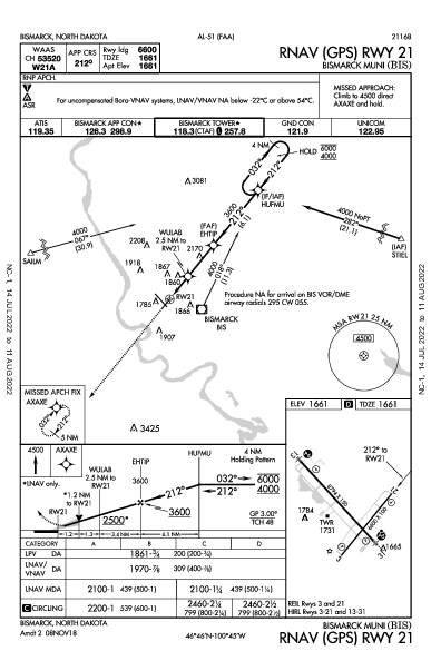 Bismarck Muni Bismarck, ND (KBIS): RNAV (GPS) RWY 21 (IAP)