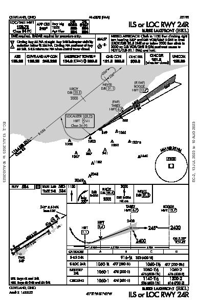 Burke Lakefront Cleveland, OH (KBKL): ILS OR LOC RWY 24R (IAP)