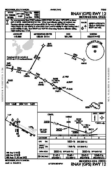 Brookings Rgnl Brookings, SD (KBKX): RNAV (GPS) RWY 12 (IAP)