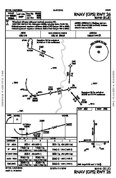 Blythe Blythe, CA (KBLH): RNAV (GPS) RWY 26 (IAP)