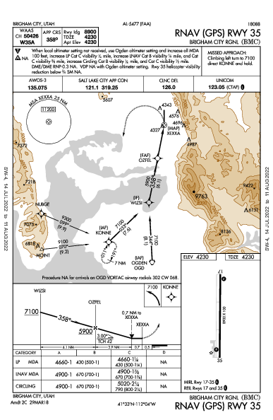 Brigham City Rgnl Brigham City, UT (KBMC): RNAV (GPS) RWY 35 (IAP)