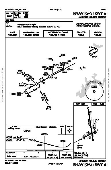 Monroe County Bloomington, IN (KBMG): RNAV (GPS) RWY 06 (IAP)