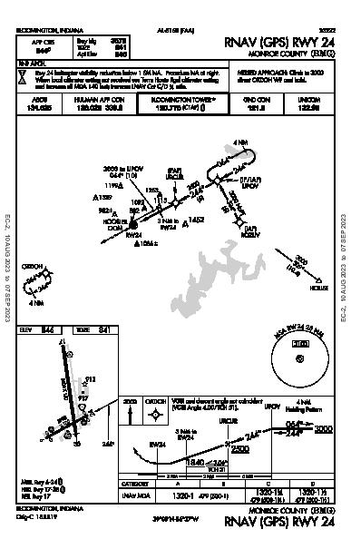 Monroe County Bloomington, IN (KBMG): RNAV (GPS) RWY 24 (IAP)
