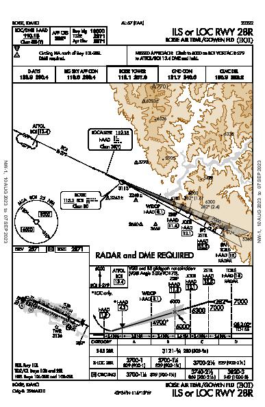 Gowen Field Boise, ID (KBOI): ILS OR LOC RWY 28R (IAP)