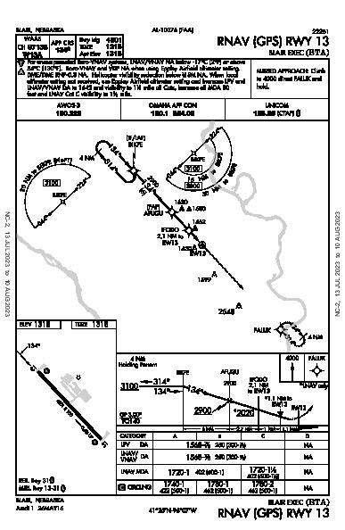 Blair Muni Blair, NE (KBTA): RNAV (GPS) RWY 13 (IAP)